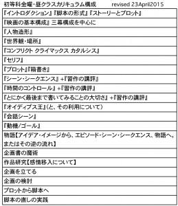 田中脚本コース5期初等科前期カリキュラムrevised version添付